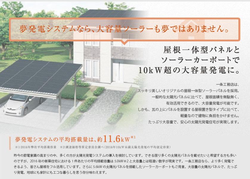 夢発電システムなら、大容量ソーラーも夢ではありません。