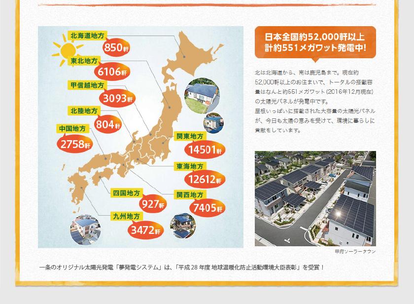 10kW超えの搭載物件のご紹介日本地図