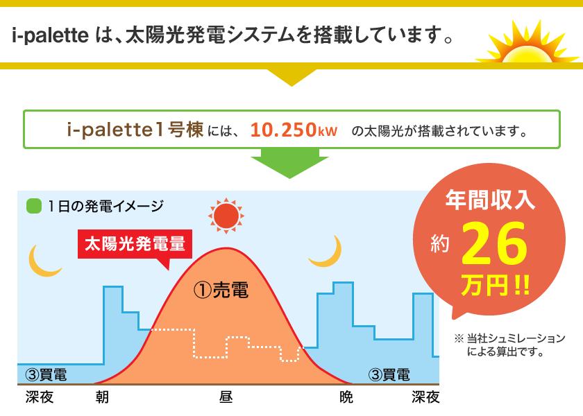 taiyo_ipalette1